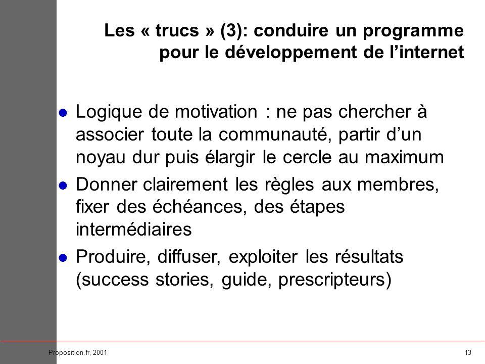 13Proposition.fr, 2001 Logique de motivation : ne pas chercher à associer toute la communauté, partir dun noyau dur puis élargir le cercle au maximum