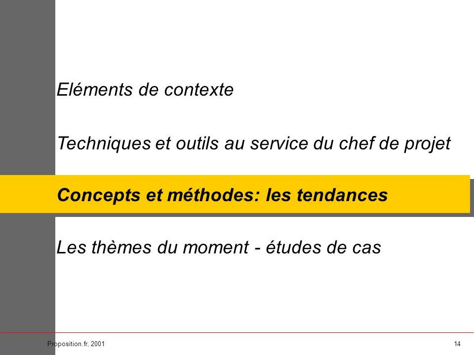 14Proposition.fr, 2001 Eléments de contexte Techniques et outils au service du chef de projet Concepts et méthodes: les tendances Les thèmes du moment