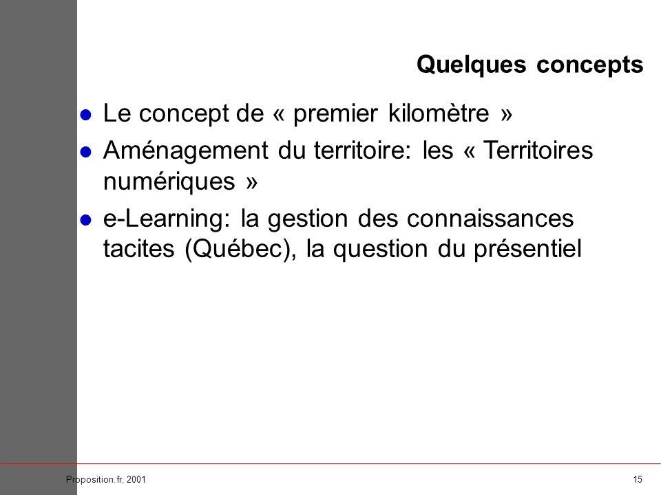 15Proposition.fr, 2001 Quelques concepts Le concept de « premier kilomètre » Aménagement du territoire: les « Territoires numériques » e-Learning: la