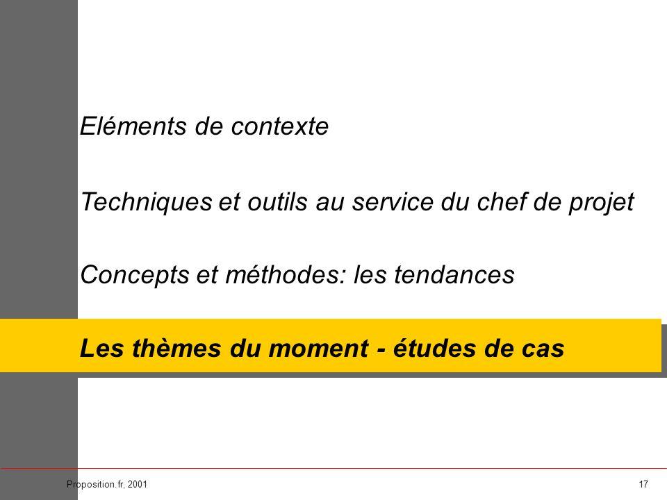 17Proposition.fr, 2001 Eléments de contexte Techniques et outils au service du chef de projet Concepts et méthodes: les tendances Les thèmes du moment