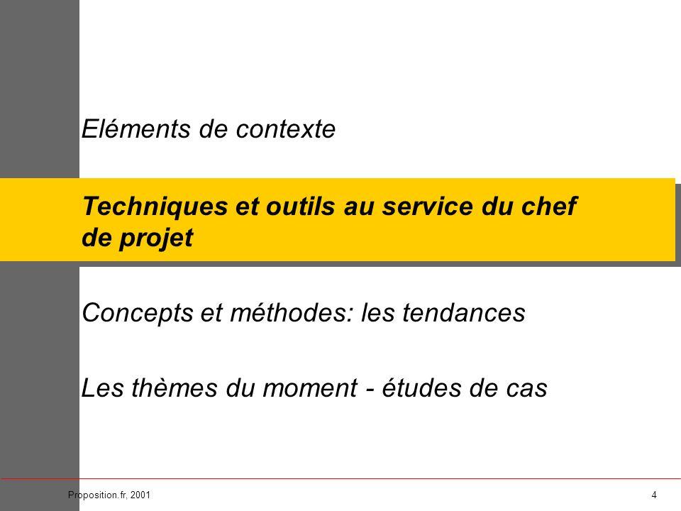 4Proposition.fr, 2001 Eléments de contexte Techniques et outils au service du chef de projet Concepts et méthodes: les tendances Les thèmes du moment