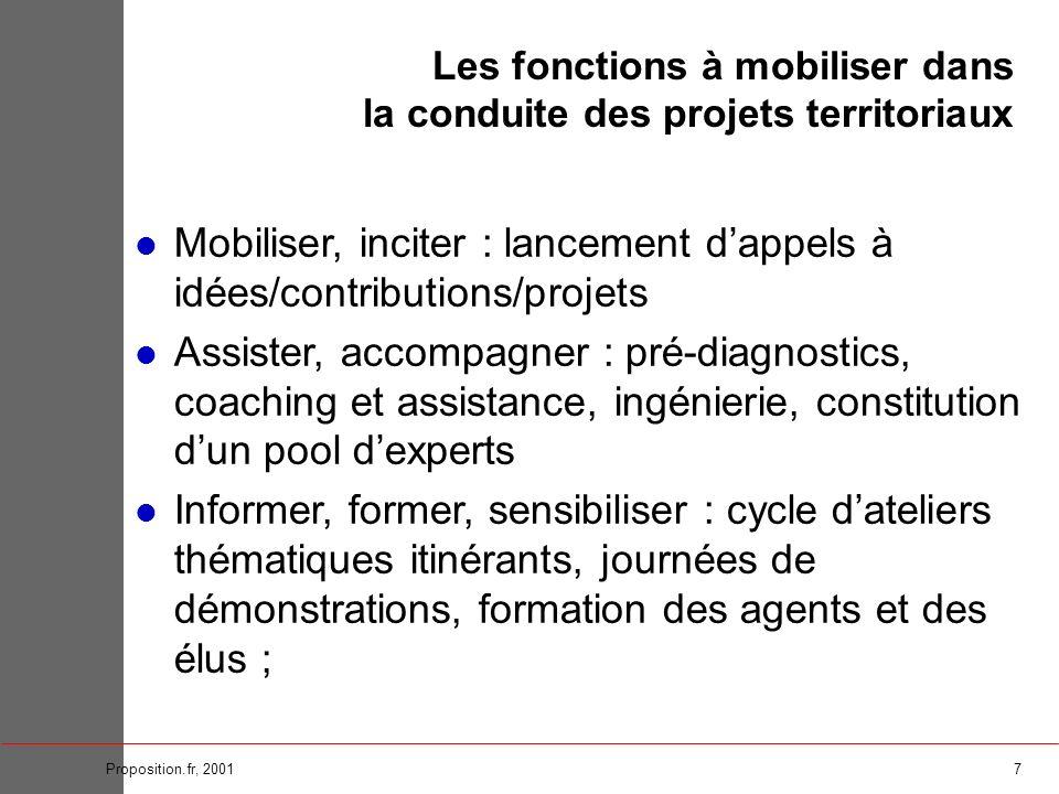 7Proposition.fr, 2001 Les fonctions à mobiliser dans la conduite des projets territoriaux Mobiliser, inciter : lancement dappels à idées/contributions