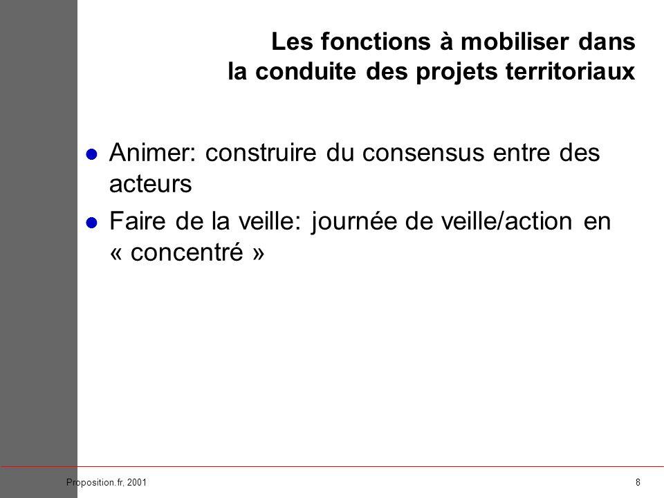 8Proposition.fr, 2001 Les fonctions à mobiliser dans la conduite des projets territoriaux Animer: construire du consensus entre des acteurs Faire de l