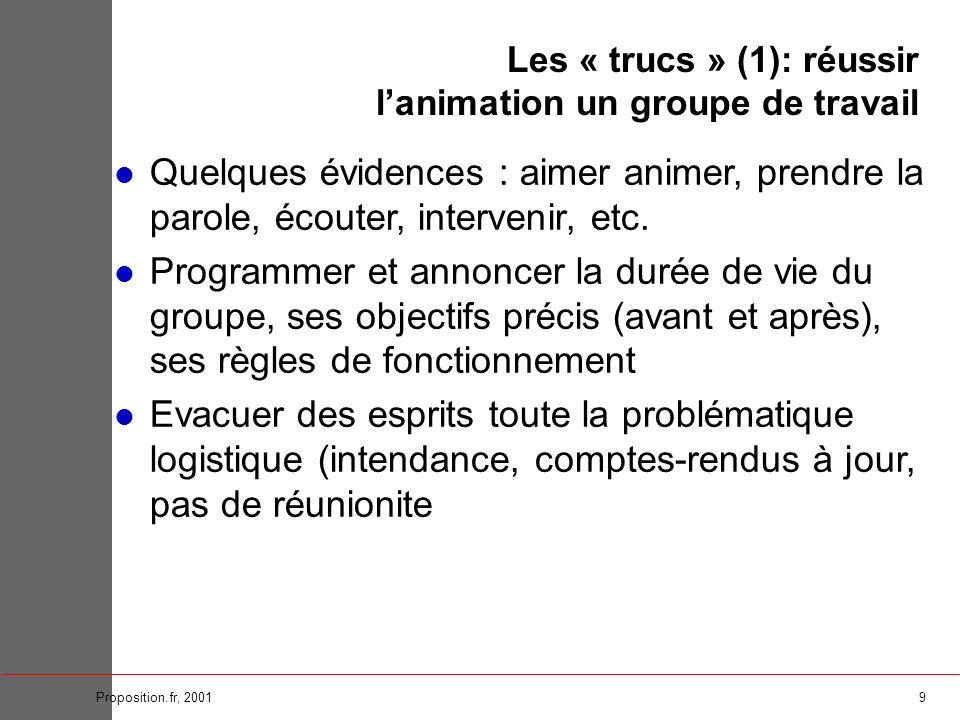 9Proposition.fr, 2001 Quelques évidences : aimer animer, prendre la parole, écouter, intervenir, etc. Programmer et annoncer la durée de vie du groupe