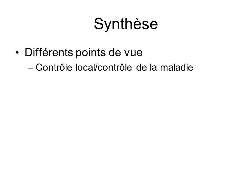 Synthèse Différents points de vue –Contrôle local/contrôle de la maladie