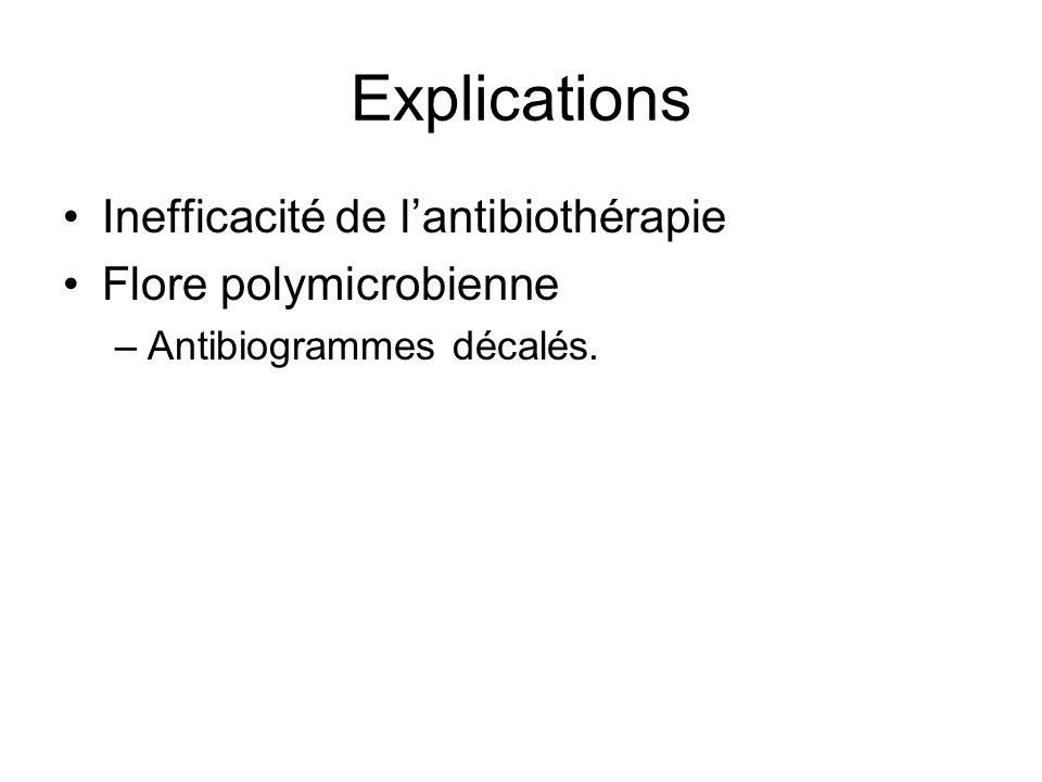 Explications Inefficacité de lantibiothérapie Flore polymicrobienne –Antibiogrammes décalés.