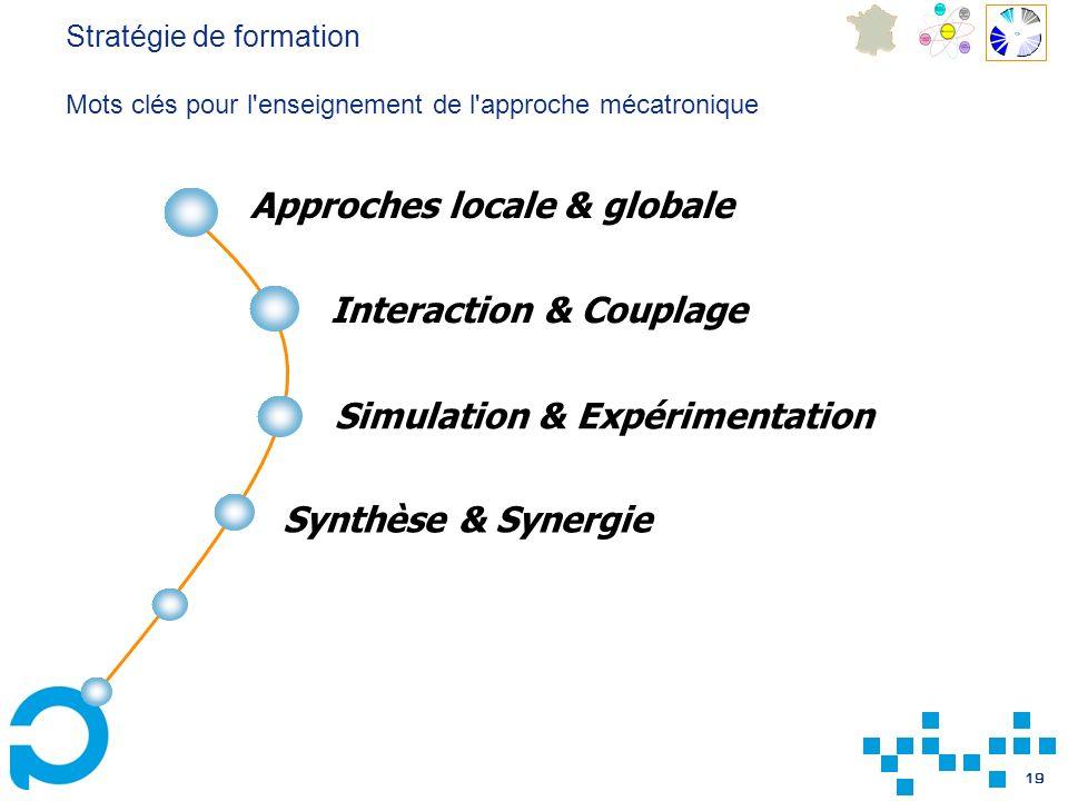 19 Mots clés pour l'enseignement de l'approche mécatronique Approches locale & globale Synthèse & Synergie Interaction & Couplage Simulation & Expérim