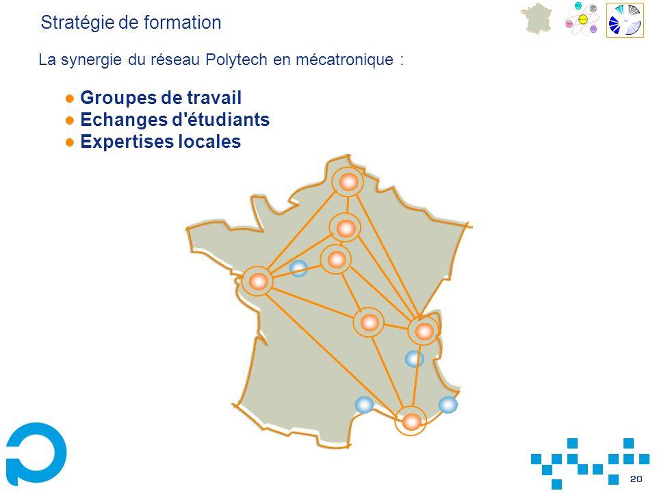 20 La synergie du réseau Polytech en mécatronique : Groupes de travail Echanges d'étudiants Expertises locales Stratégie de formation