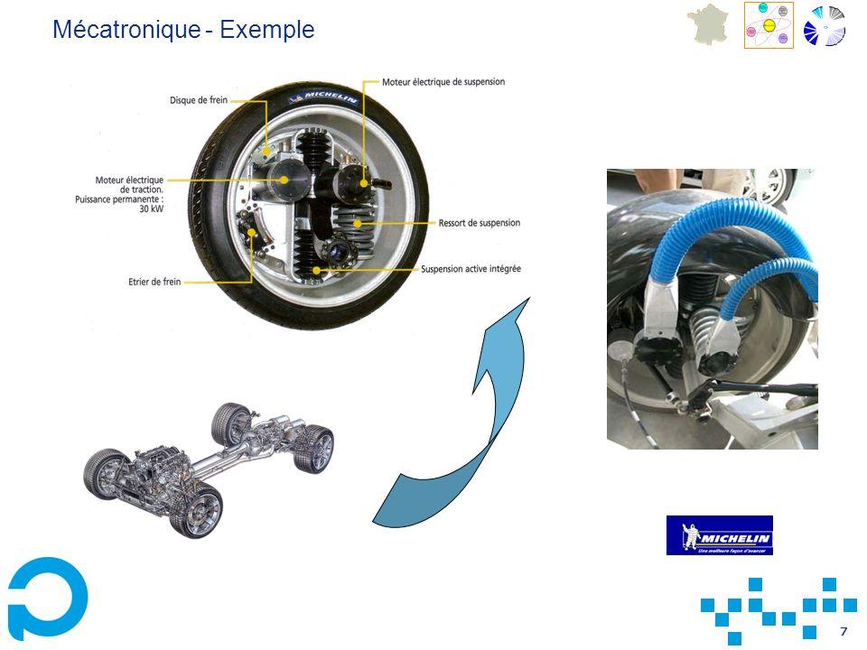 8 10 10 0 1 2 -180 -135 -90 -45 Phase (deg) Fréquence (Hz) M Mécanique Automatique Electronique Génie électrique Mécatronique - Mots clés Pluri-technologie Multidisciplinarité Synergie