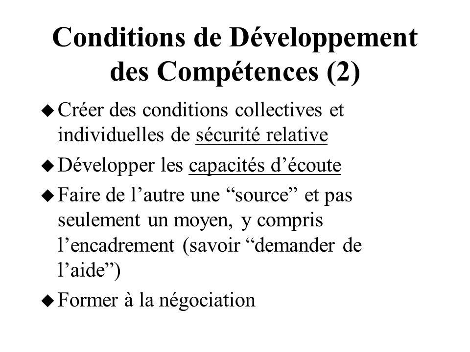 Conditions de Développement des Compétences (2) Créer des conditions collectives et individuelles de sécurité relative Développer les capacités décout