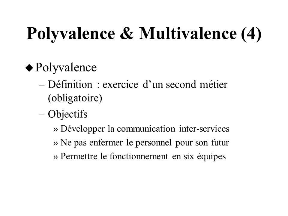 Polyvalence & Multivalence (4) Polyvalence –Définition : exercice dun second métier (obligatoire) –Objectifs »Développer la communication inter-servic