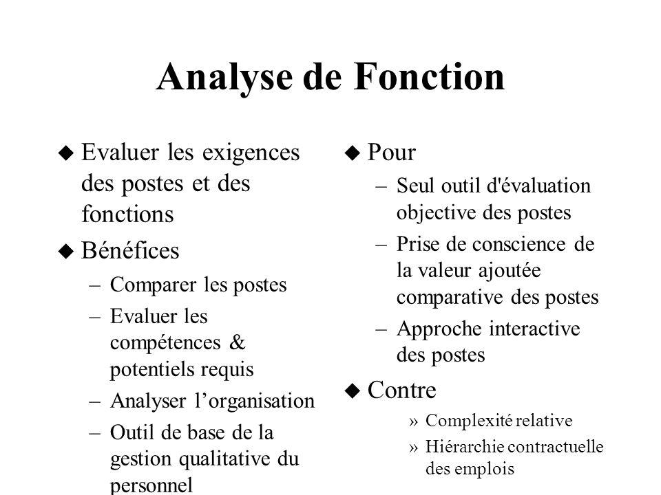Analyse de Fonction Evaluer les exigences des postes et des fonctions Bénéfices –Comparer les postes –Evaluer les compétences & potentiels requis –Ana