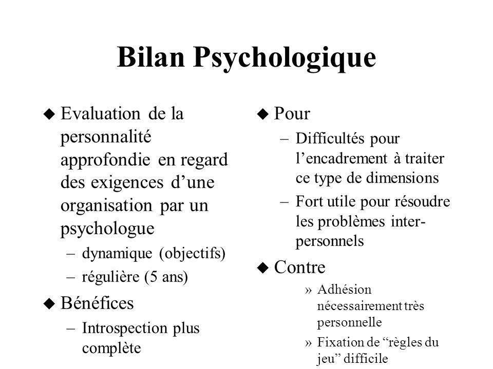 Bilan Psychologique Evaluation de la personnalité approfondie en regard des exigences dune organisation par un psychologue –dynamique (objectifs) –rég