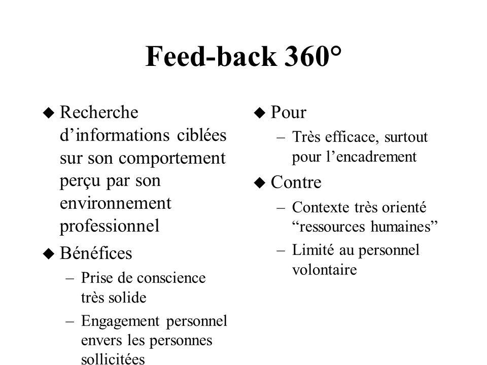 Feed-back 360° Recherche dinformations ciblées sur son comportement perçu par son environnement professionnel Bénéfices –Prise de conscience très soli