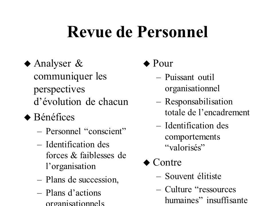 Revue de Personnel Analyser & communiquer les perspectives dévolution de chacun Bénéfices –Personnel conscient –Identification des forces & faiblesses