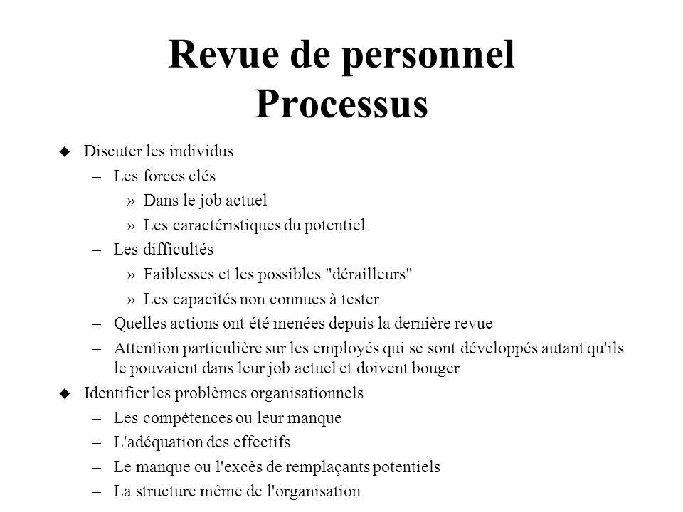 Revue de personnel Processus Discuter les individus –Les forces clés »Dans le job actuel »Les caractéristiques du potentiel –Les difficultés »Faibless
