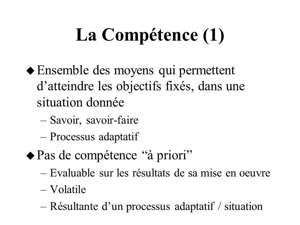 La Compétence (1) Ensemble des moyens qui permettent datteindre les objectifs fixés, dans une situation donnée –Savoir, savoir-faire –Processus adapta