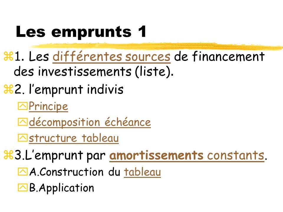 Les emprunts 1 1. Les différentes sources de financement des investissements (liste).différentes sources z2. lemprunt indivis yPrincipePrincipe ydécom