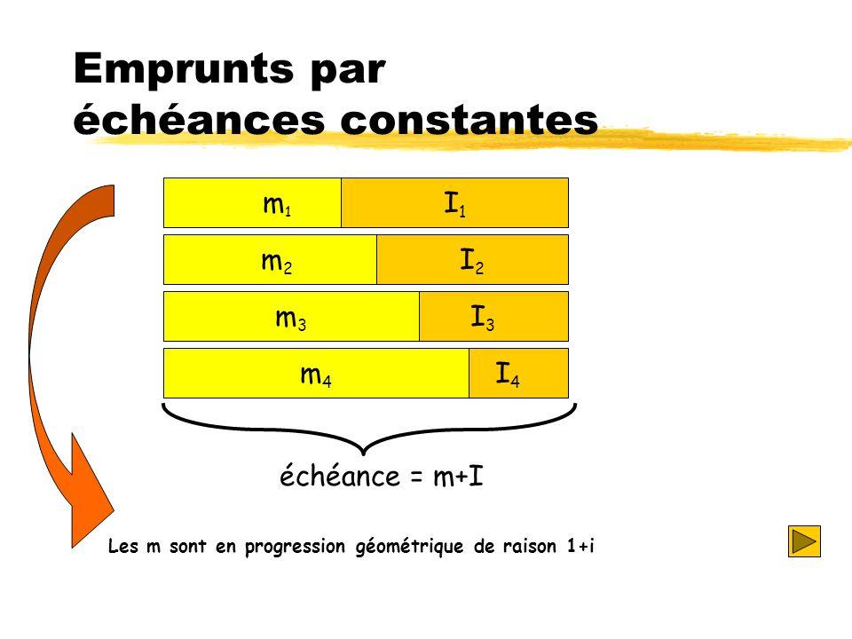 Emprunts par échéances constantes Les m sont en progression géométrique de raison 1+i m1m1 m2m2 I4I4 I3I3 I2I2 I1I1 m3m3 m4m4 échéance = m+I