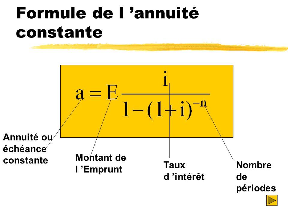 Formule de l annuité constante Annuité ou échéance constante Montant de l Emprunt Taux d intérêt Nombre de périodes