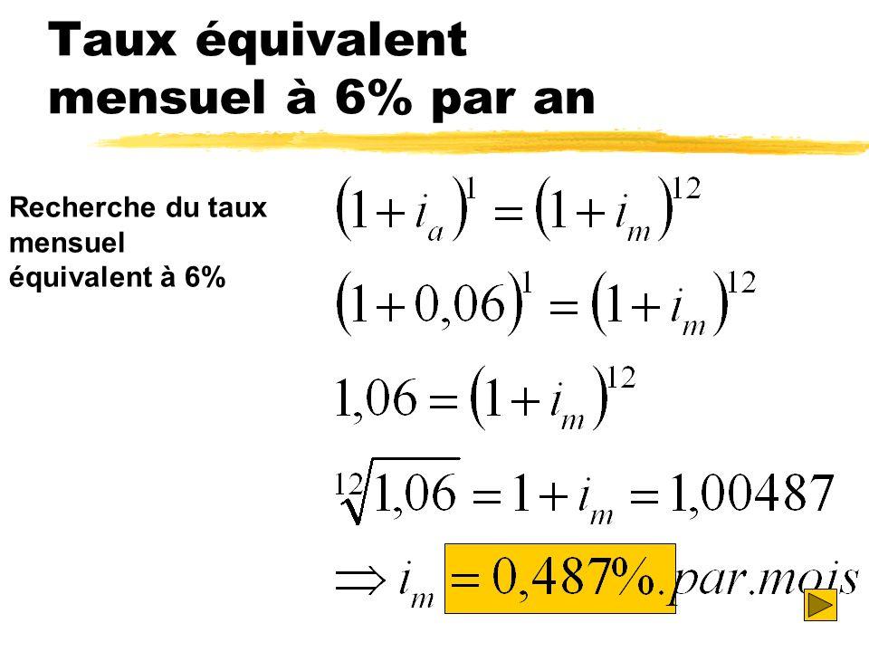 Taux équivalent mensuel à 6% par an Recherche du taux mensuel équivalent à 6%
