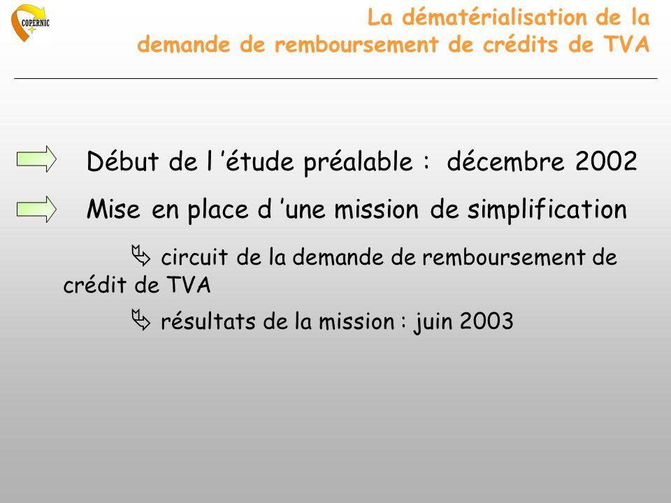 La dématérialisation de la demande de remboursement de crédits de TVA Début de l étude préalable : décembre 2002 Mise en place d une mission de simplification circuit de la demande de remboursement de crédit de TVA résultats de la mission : juin 2003