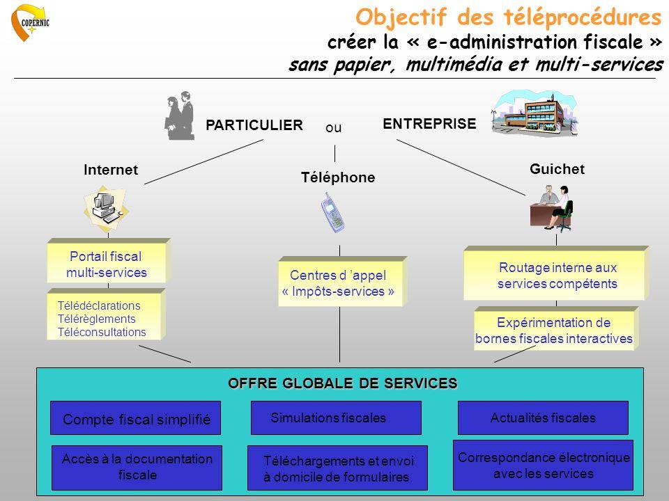 Portail fiscal multi-services Télédéclarations Télérèglements Téléconsultations Centres d appel « Impôts-services » Routage interne aux services compé