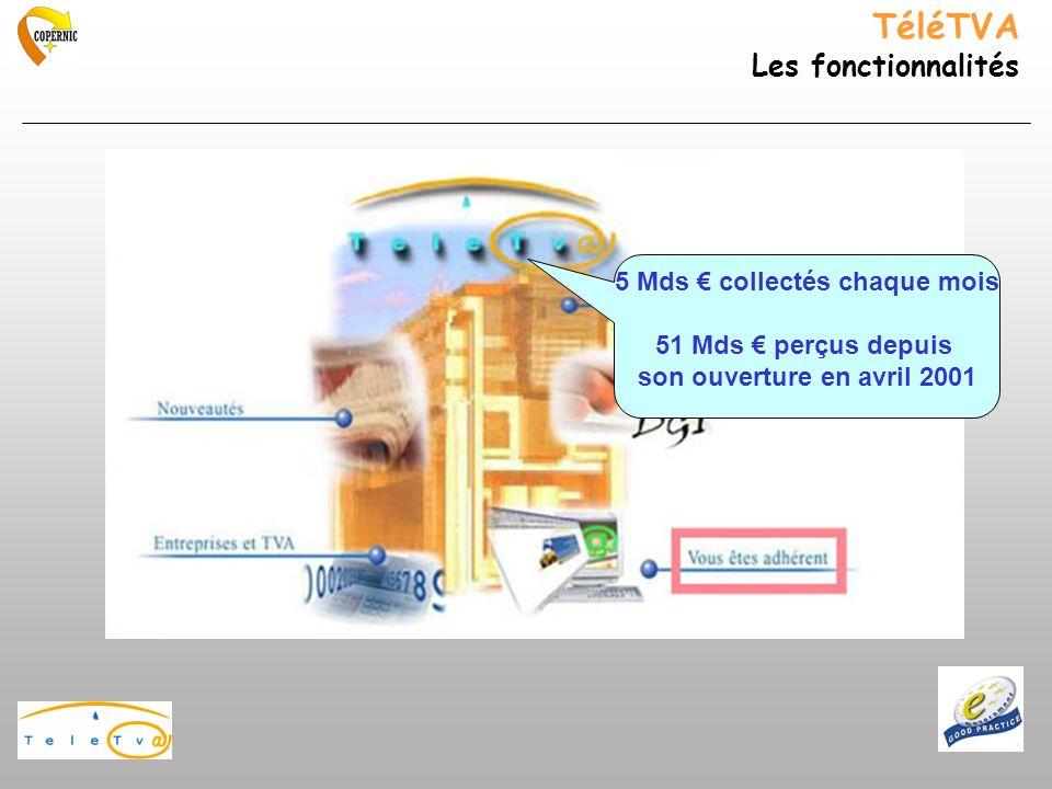 TéléTVA Les fonctionnalités 5 Mds collectés chaque mois 51 Mds perçus depuis son ouverture en avril 2001