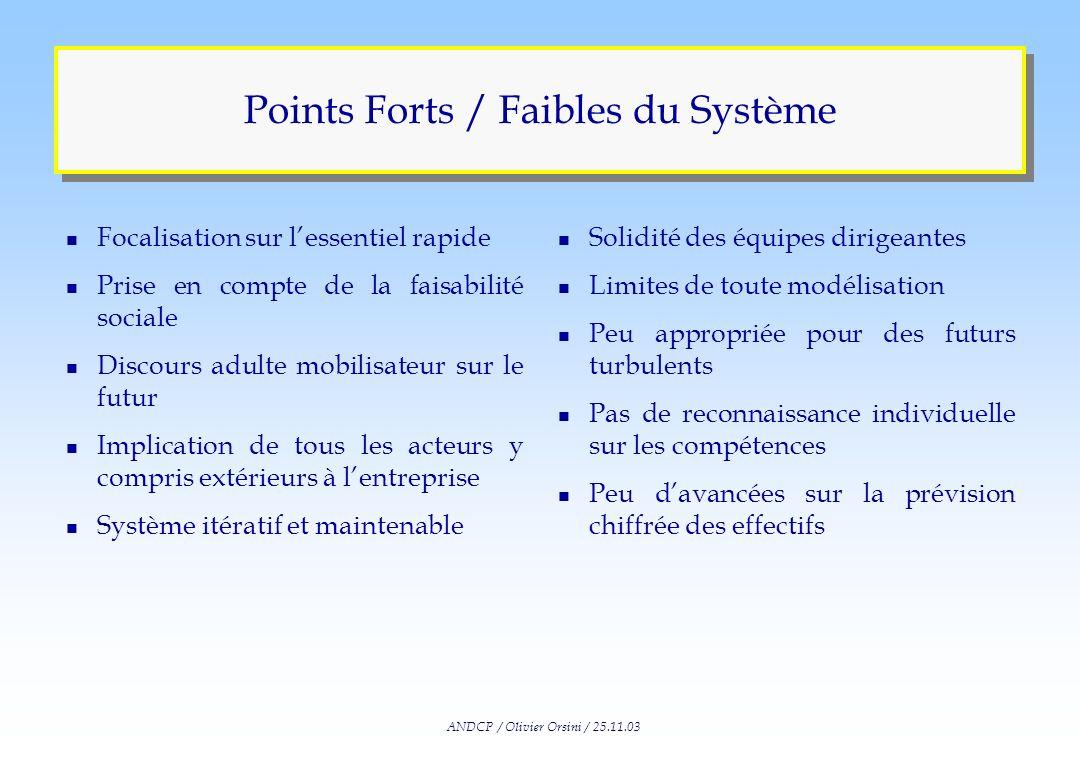 ANDCP / Olivier Orsini / 25.11.03 Balanced ScoreCard / Compétences n Axe « Client » n Maîtrise et développement des Compétences Stratégiques (percepti