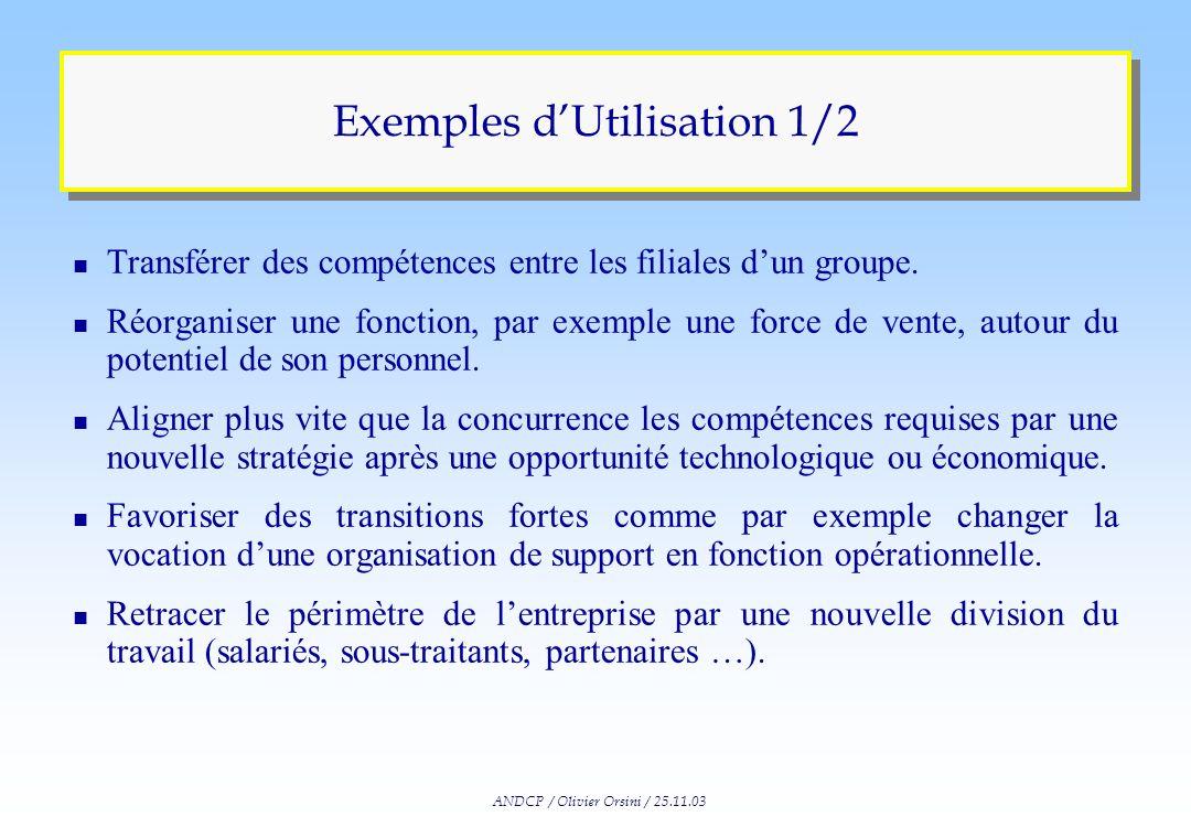 ANDCP / Olivier Orsini / 25.11.03 Dynamique Compétences Un système pour mettre en cohérence rapidement les Compétences et leur Management avec la Stra