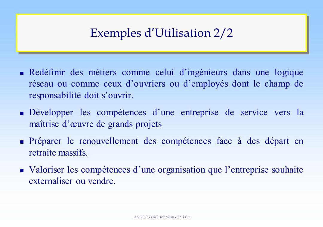 ANDCP / Olivier Orsini / 25.11.03 Exemples dUtilisation 1/2 n Transférer des compétences entre les filiales dun groupe. n Réorganiser une fonction, pa
