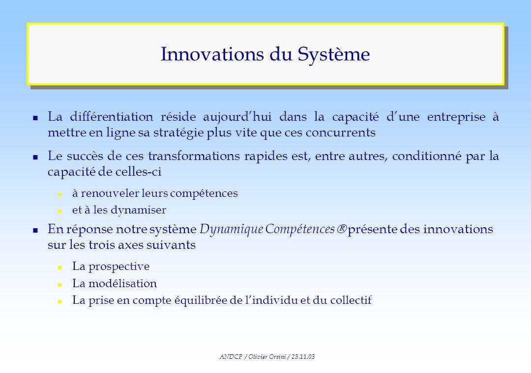 ANDCP / Olivier Orsini / 25.11.03 Exemples dUtilisation 2/2 n Redéfinir des métiers comme celui dingénieurs dans une logique réseau ou comme ceux douv