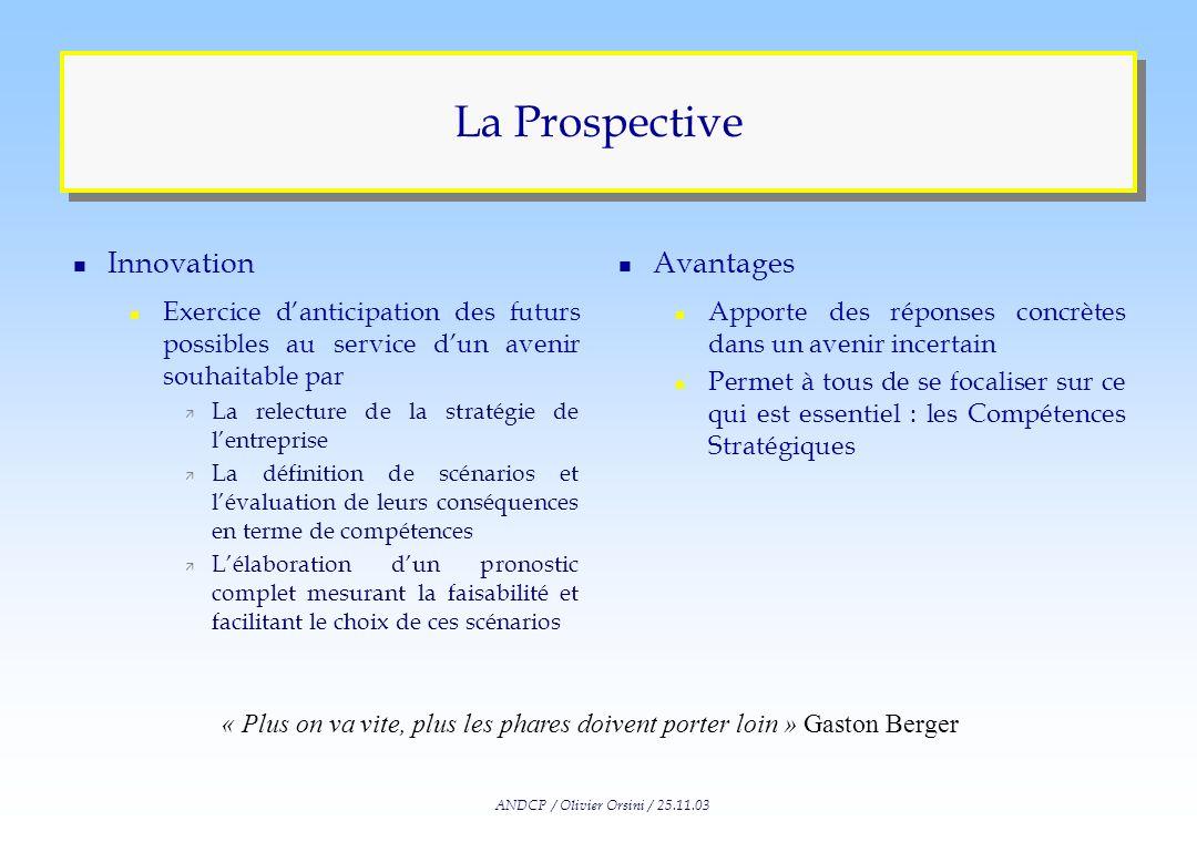 ANDCP / Olivier Orsini / 25.11.03 Innovations du Système n La différentiation réside aujourdhui dans la capacité dune entreprise à mettre en ligne sa