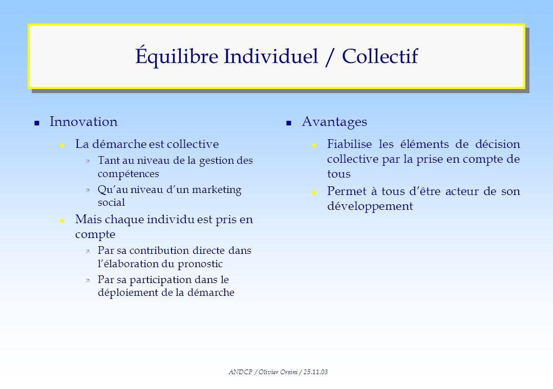ANDCP / Olivier Orsini / 25.11.03 La Modélisation n Innovation n Mise en œuvre de modèles prévisionnels permettant de peser les futurs possibles ä Le