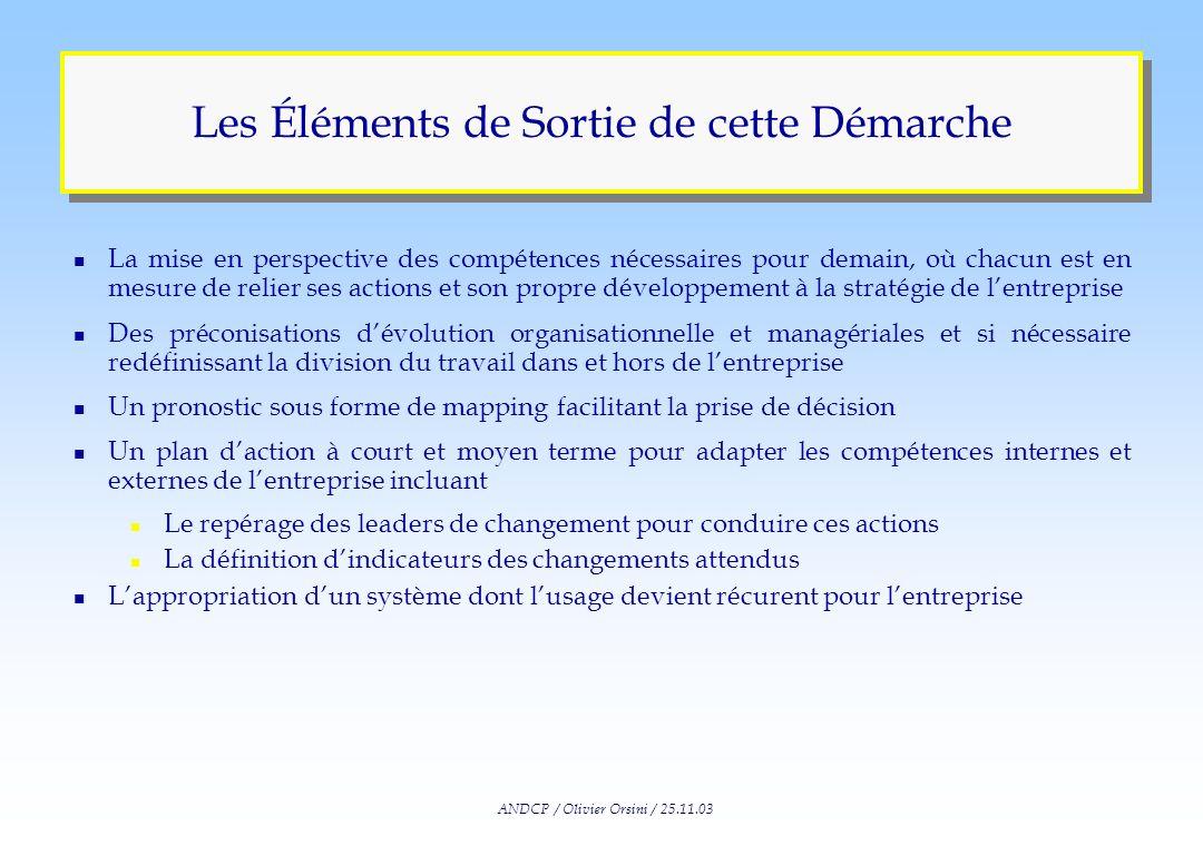 ANDCP / Olivier Orsini / 25.11.03 Équilibre Individuel / Collectif n Innovation n La démarche est collective ä Tant au niveau de la gestion des compét