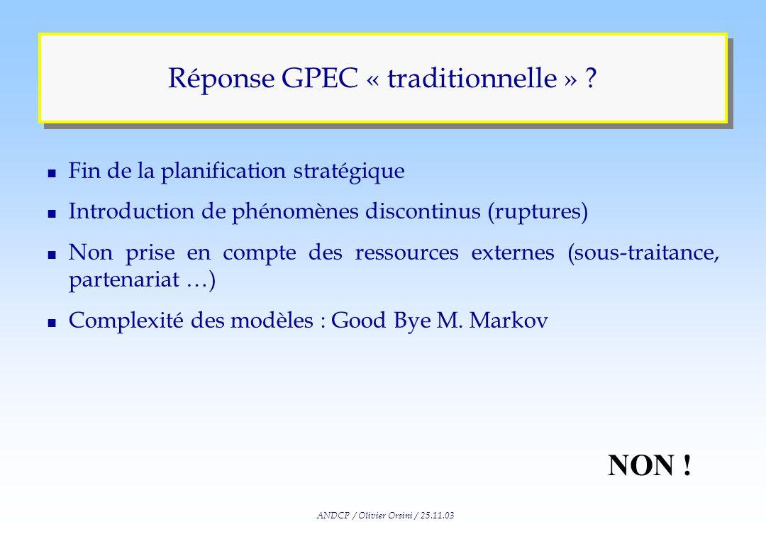 ANDCP / Olivier Orsini / 25.11.03 « Soudière » Lorraine n Est ce que les investissements et les efforts constants de productivité favorablement consen