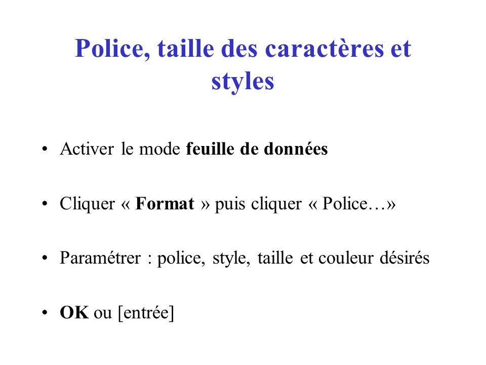 Police, taille des caractères et styles Activer le mode feuille de données Cliquer « Format » puis cliquer « Police…» Paramétrer : police, style, tail