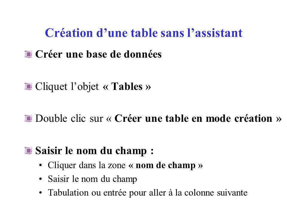 Création dune table sans lassistant Créer une base de données Cliquet lobjet « Tables » Double clic sur « Créer une table en mode création » Saisir le