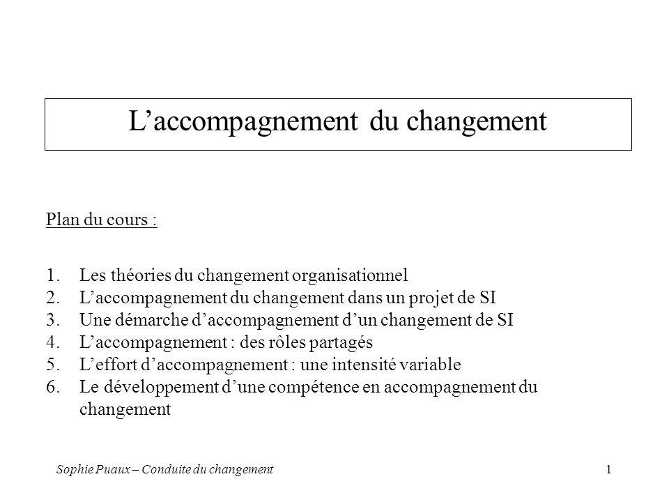 Sophie Puaux – Conduite du changement1 Laccompagnement du changement Plan du cours : 1.Les théories du changement organisationnel 2.Laccompagnement du changement dans un projet de SI 3.Une démarche daccompagnement dun changement de SI 4.Laccompagnement : des rôles partagés 5.Leffort daccompagnement : une intensité variable 6.Le développement dune compétence en accompagnement du changement