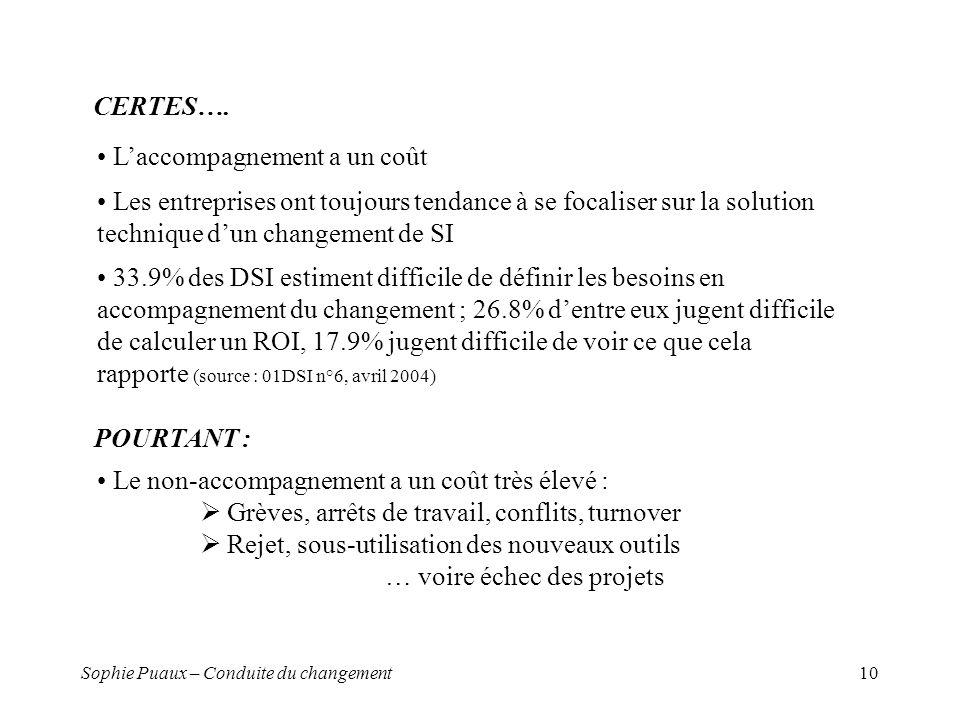 Sophie Puaux – Conduite du changement10 Le non-accompagnement a un coût très élevé : Grèves, arrêts de travail, conflits, turnover Rejet, sous-utilisa