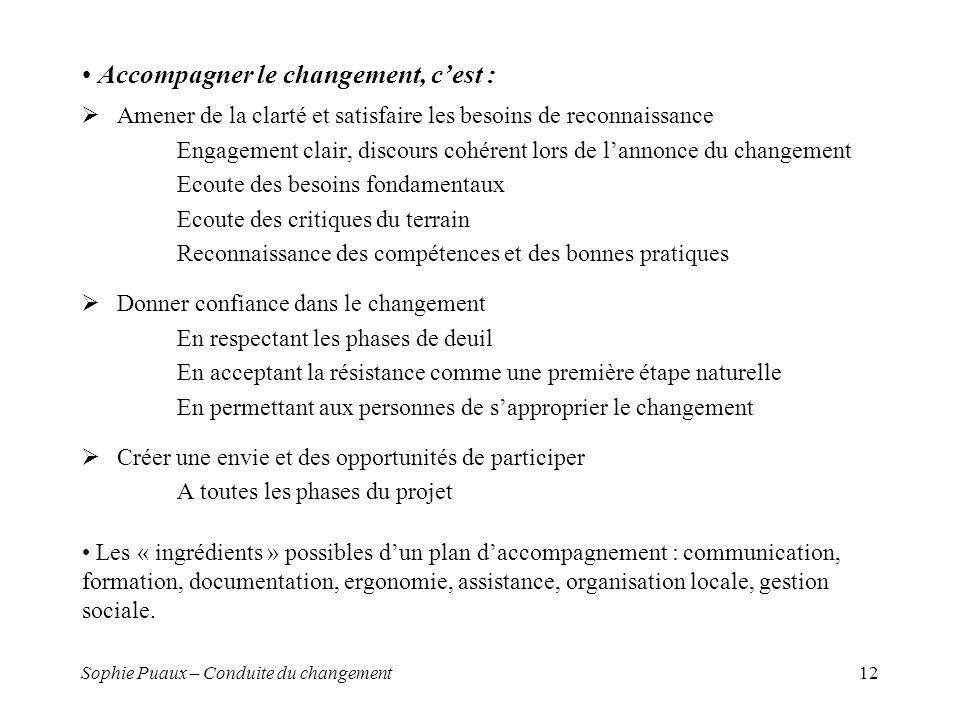 Sophie Puaux – Conduite du changement12 Accompagner le changement, cest : Amener de la clarté et satisfaire les besoins de reconnaissance Engagement c