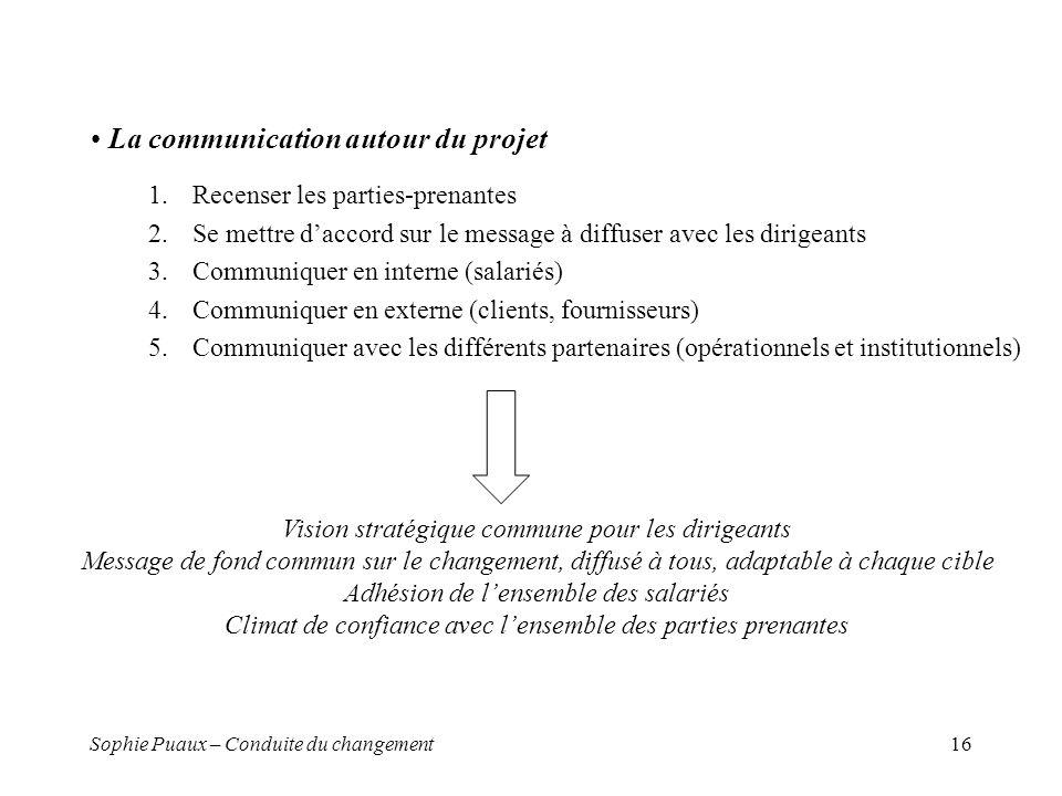 Sophie Puaux – Conduite du changement16 La communication autour du projet 1.Recenser les parties-prenantes 2.Se mettre daccord sur le message à diffus