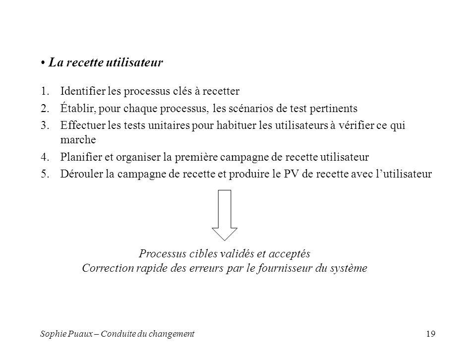 Sophie Puaux – Conduite du changement19 La recette utilisateur 1.Identifier les processus clés à recetter 2.Établir, pour chaque processus, les scénarios de test pertinents 3.Effectuer les tests unitaires pour habituer les utilisateurs à vérifier ce qui marche 4.Planifier et organiser la première campagne de recette utilisateur 5.Dérouler la campagne de recette et produire le PV de recette avec lutilisateur Processus cibles validés et acceptés Correction rapide des erreurs par le fournisseur du système