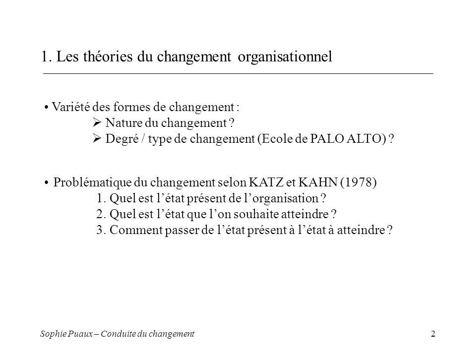 Sophie Puaux – Conduite du changement2 1. Les théories du changement organisationnel Variété des formes de changement : Nature du changement ? Degré /