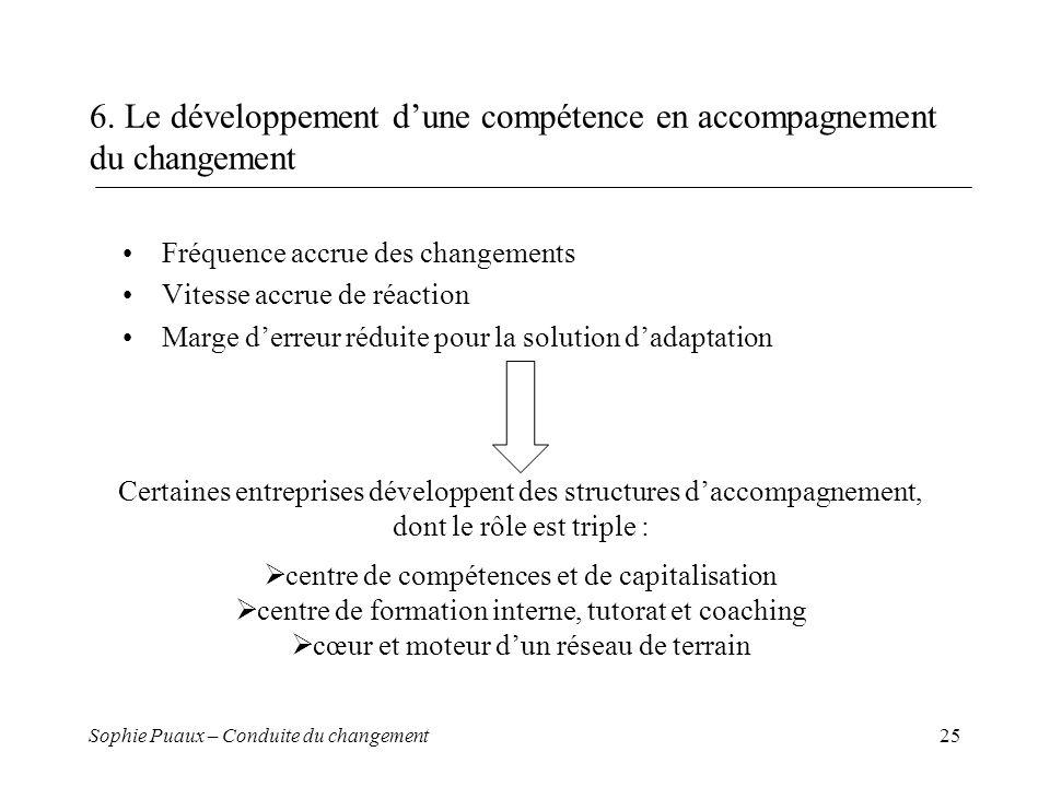 Sophie Puaux – Conduite du changement25 6. Le développement dune compétence en accompagnement du changement Fréquence accrue des changements Vitesse a