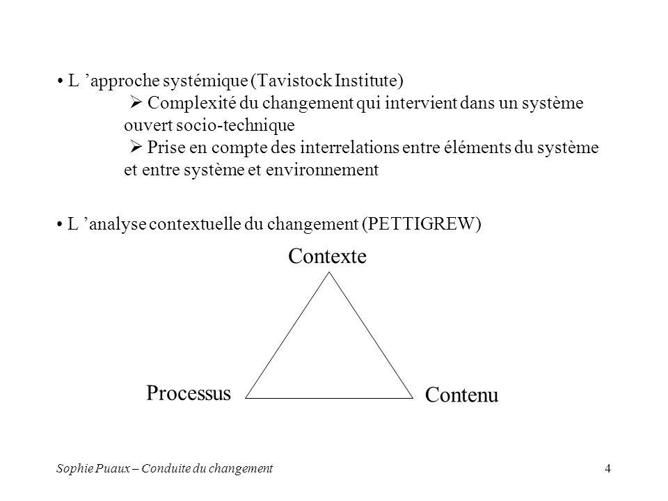 Sophie Puaux – Conduite du changement4 L approche systémique (Tavistock Institute) Complexité du changement qui intervient dans un système ouvert soci