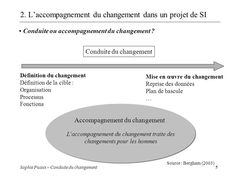 Sophie Puaux – Conduite du changement5 2. Laccompagnement du changement dans un projet de SI Conduite ou accompagnement du changement ? Source : Bergh