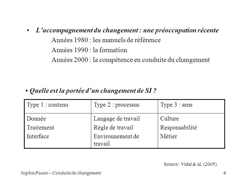 Sophie Puaux – Conduite du changement6 Laccompagnement du changement : une préoccupation récente Années 1980 : les manuels de référence Années 1990 : la formation Années 2000 : la compétence en conduite du changement Quelle est la portée dun changement de SI .