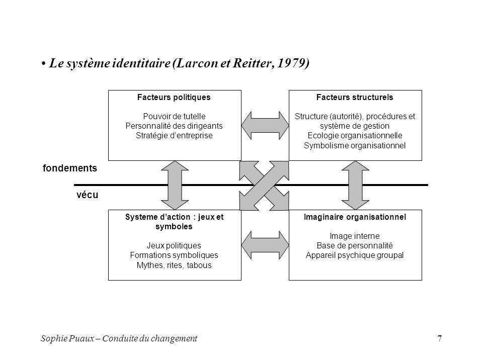 Sophie Puaux – Conduite du changement7 Le système identitaire (Larcon et Reitter, 1979) Facteurs politiques Pouvoir de tutelle Personnalité des dirige