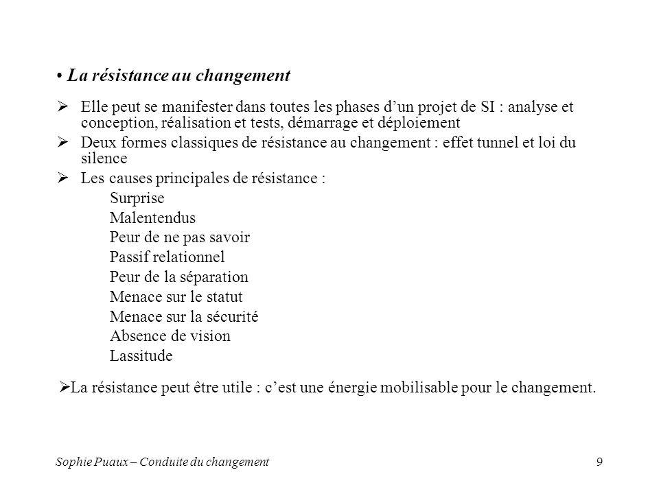 Sophie Puaux – Conduite du changement9 La résistance au changement Elle peut se manifester dans toutes les phases dun projet de SI : analyse et concep